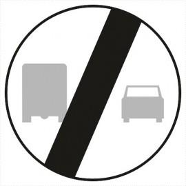 B-28 koniec zakazu wyprzedzania przez samochody ciężarowe